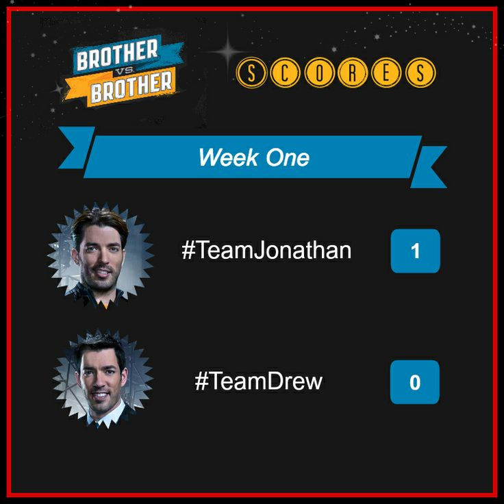 #TeamJonathan takes the first win for the season premiere of Brother Vs. Brother...but it's still anyone's game!  Go behind the scenes and vote for your favorite team at HGTV.com/brother  @Drew Scott @Jonathan Silver Scott @JD Scott