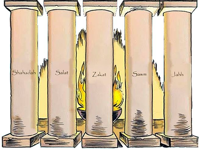 the practice of the five pillars in islam Practices and rituals muslims practice the five pillars of islam the first from rel 212 at strayer.