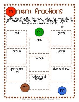 Here's a set of materials for using candies to find fractional parts of a set. (Apparently, Pinterest won't accept the M'S® symbol without a portion of it disappearing! Must be a copyright issue. Hopefully you know which candies I mean!)