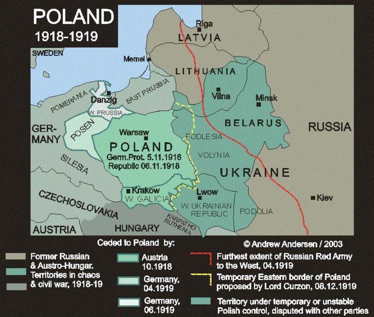 Polonia en la I GM