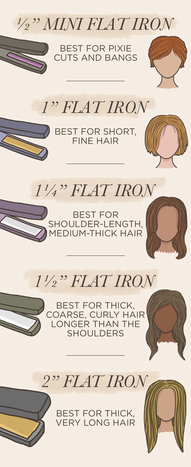 The thicker your hair is, the larger your flat iron should be.