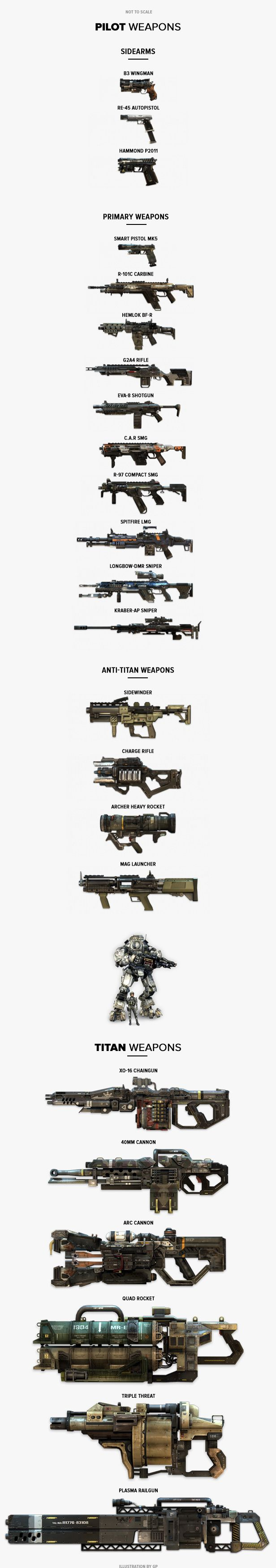 titanfall weapons