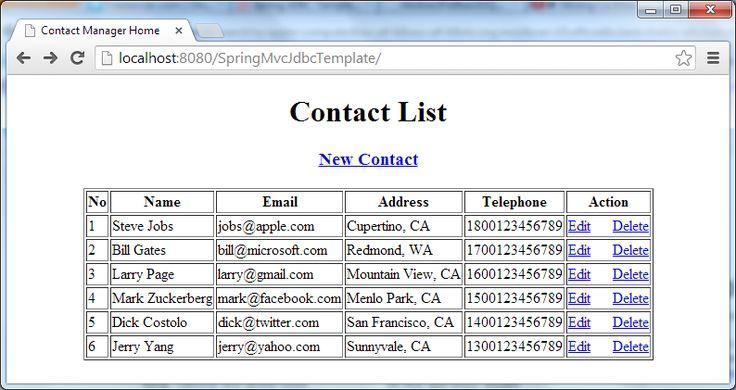 Contact list Spring MVC JdbcTemplate