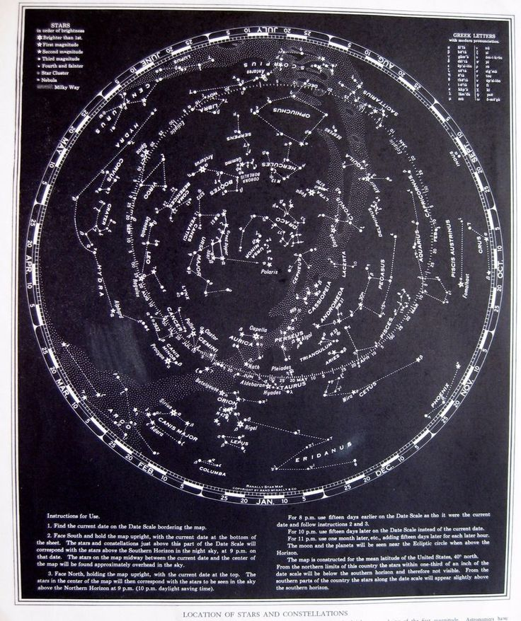 Best Vintage Astronomy  Science Images On   Antique