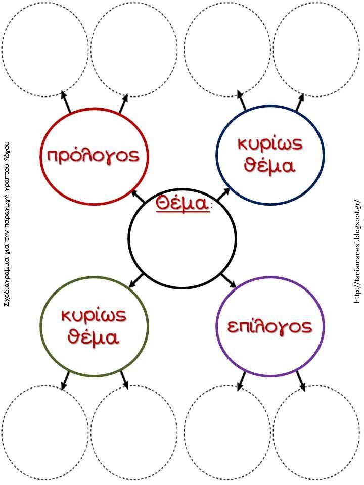Ακολουθούν 10 χρήσιμες συνδέσεις και 5 σχεδιαγράμματα για την οργάνωση του Τετραδίου Γραπτής Έκφρασης και την Παραγωγή Γραπτού Λόγου στ...