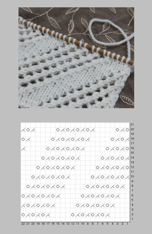 Diagonal lace Knit pattern