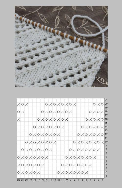 穴あき模様が斜めになる透かし編みの編み図と編み上がり作品
