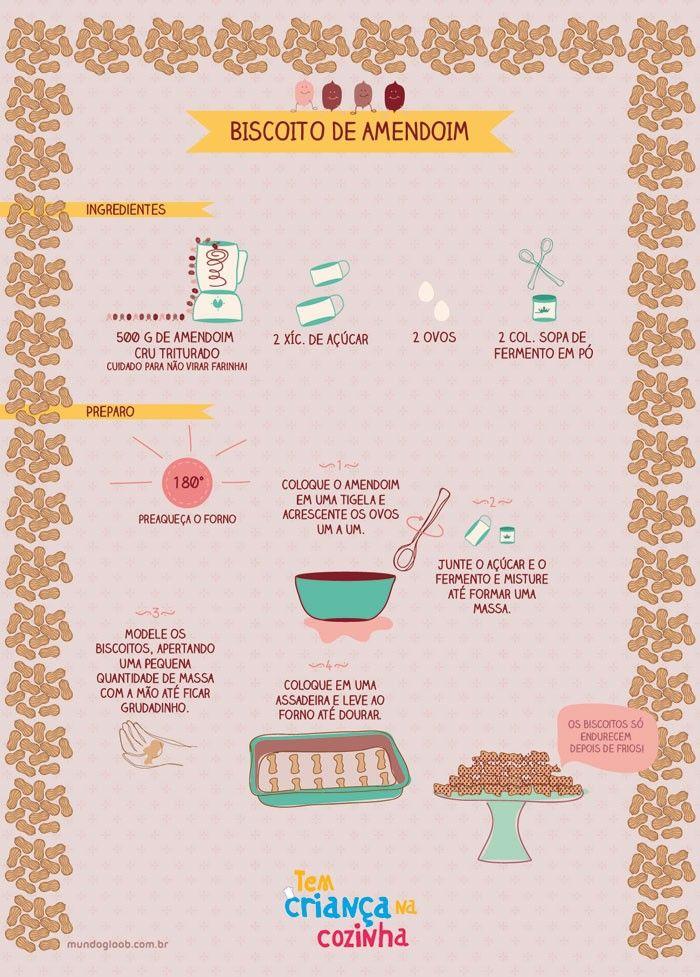 Receita: Biscoito de Amendoim