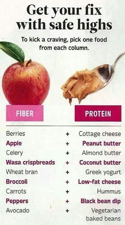 Snacks en fibra y proteina.