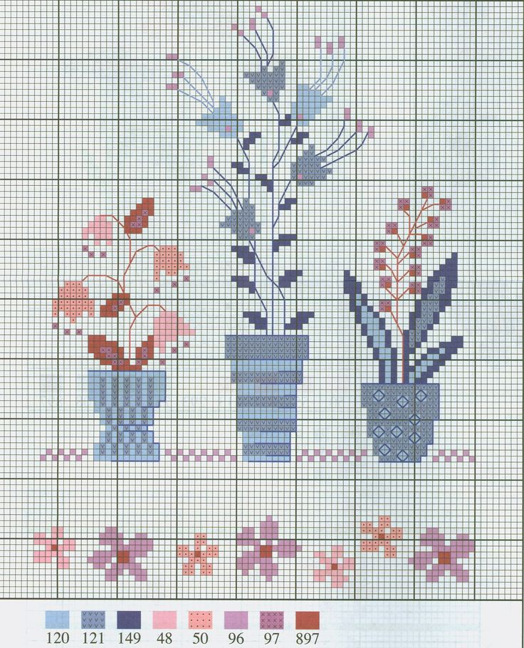 Cute flower pots free cross stitch pattern from www.coatscraft.pl