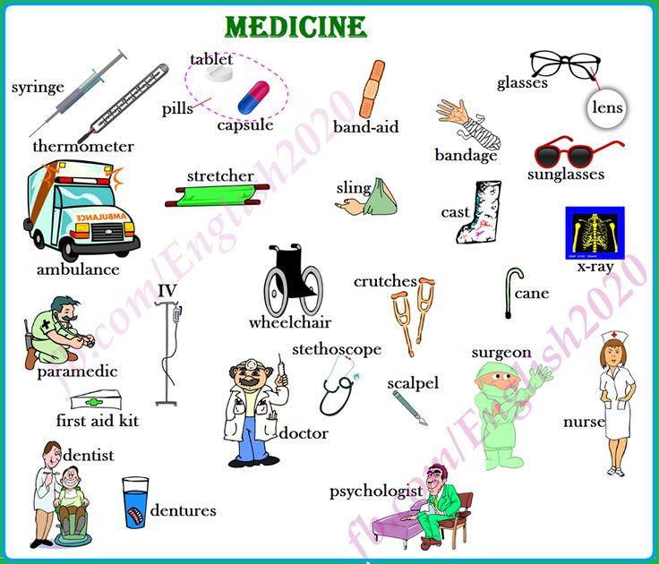 Forum | ________ Learn English | Fluent LandEnglish Vocabulary: Medicine | Fluent Land