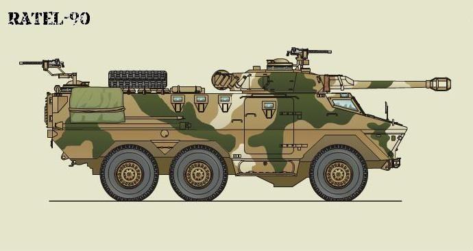 Ratel-90