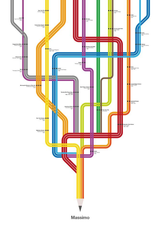 Designers Honor the Iconic Massimo Vignelli With 53 Original Posters