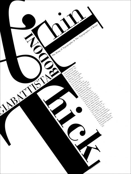 Typographic composition featuring Giabattista Bodoni. This is a very interesting juxtaposition of typographic elements. The layout is impeccable. There is asymmetrical balance, and a nicely planned use of negative space. The arrangement is visaully pleasing. Ultimate contrast is achieved using black and white and the use of extreme scale differentials is very successful. Everything about this composition is screamin great design, especially the T's!