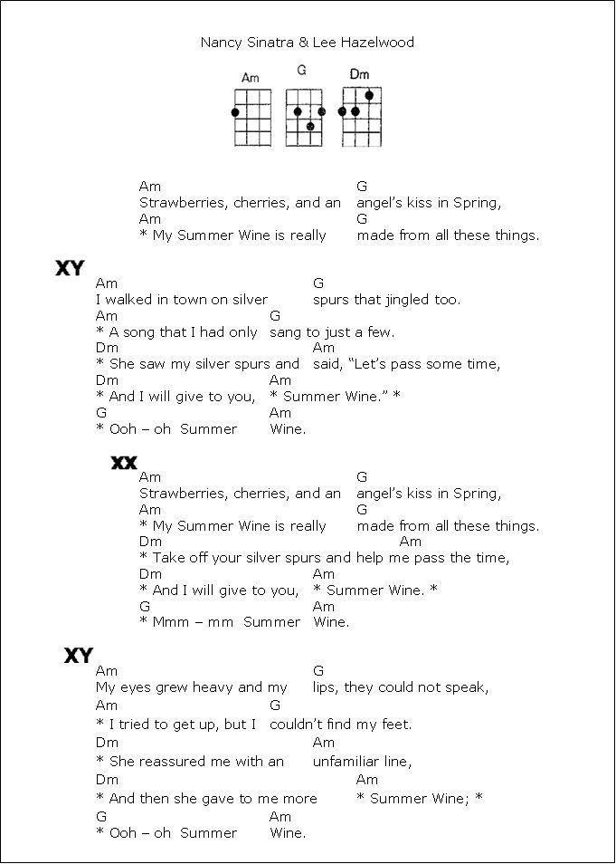 71 best ukulele images on Pinterest Ukulele chords, Ukulele - method statement format