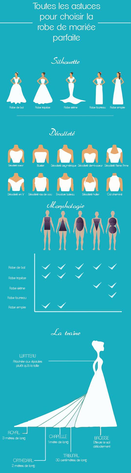 Infographie : quelles sont les astuces pour choisir la gown de mariée parfaite ?