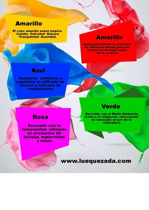 Conoce el significado de los colores mas representativos en el Marketing!!!!