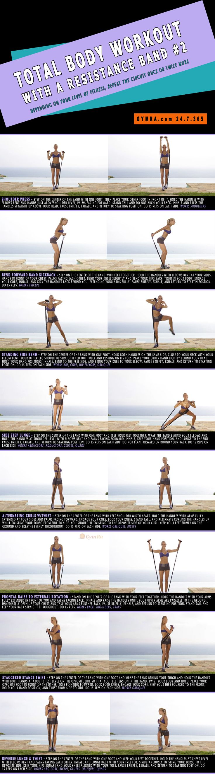 Total Body Resistance part 2