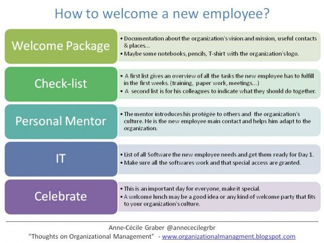 How to welcome a new employee? by Anne-Cecile Graber via Social-Hire.com