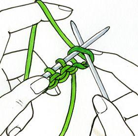 Familie Journals strikkeskole giver dig et overblik over alle de bedste strikketips. Perfekt til nybegynderen!