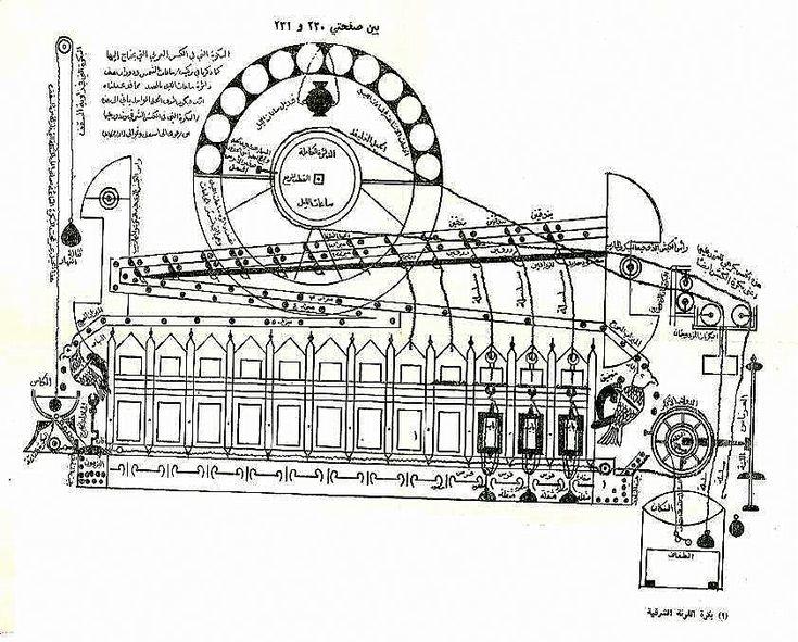 Top 7 ingenious Clocks from Muslim Civilisation that