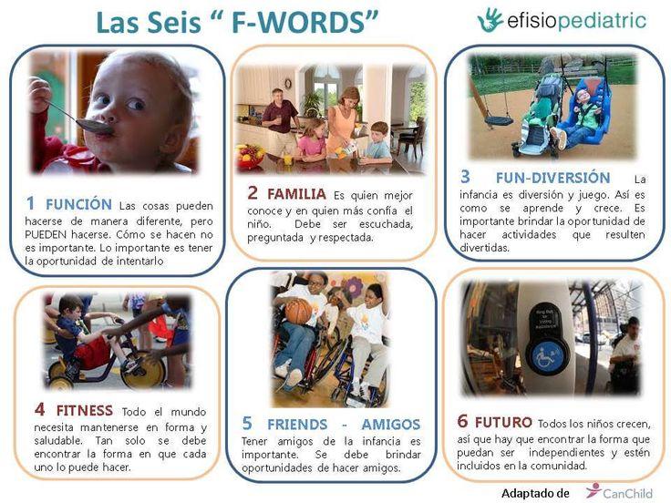 #padres #profesional La atención de la discapacidad infantil está definida por 6 palabras: Función, Familia, Fitness, Amigos, Diversión y Futuro http://qoo.ly/i2z66