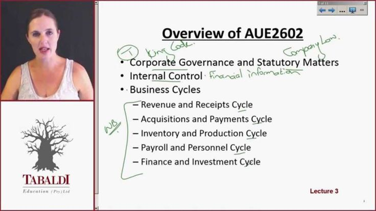 AUE2602 -What will we cover in AUE2602 ?