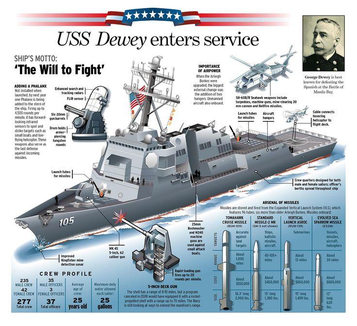 Military   Scott Brown Graphics