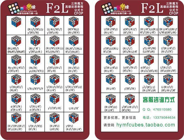 Solución Rubik: PLL OLL F2L   Rubik Solución   Pinterest   PLL