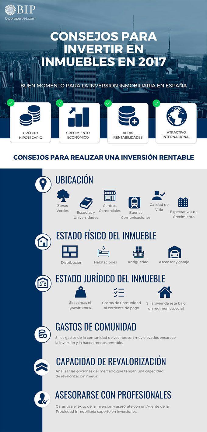 Infografía de consejos para invertir en inmuebles en 2017. Buen momento para la inversión inmobiliaria en España.