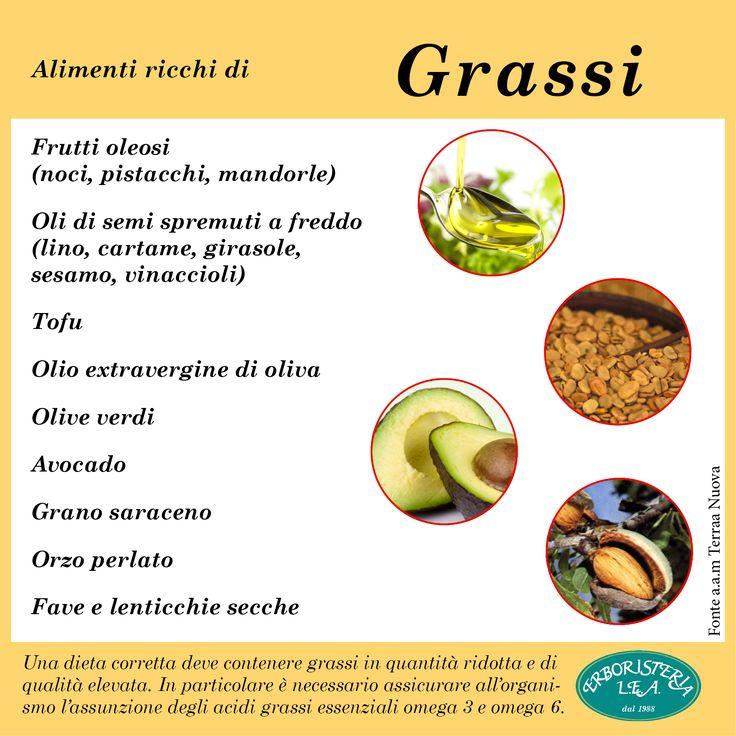 Alimenti ricchi di Grassi