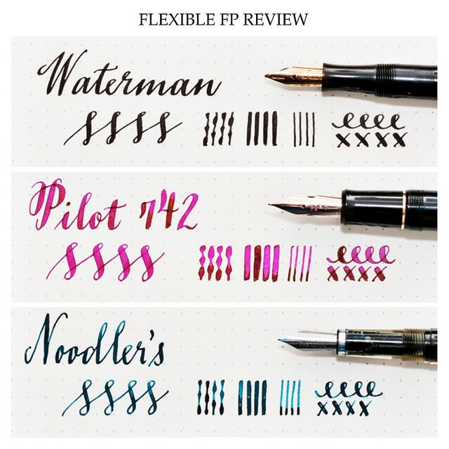 Pin By Ril Hawkins On Hand Lettering Styles Pinterest