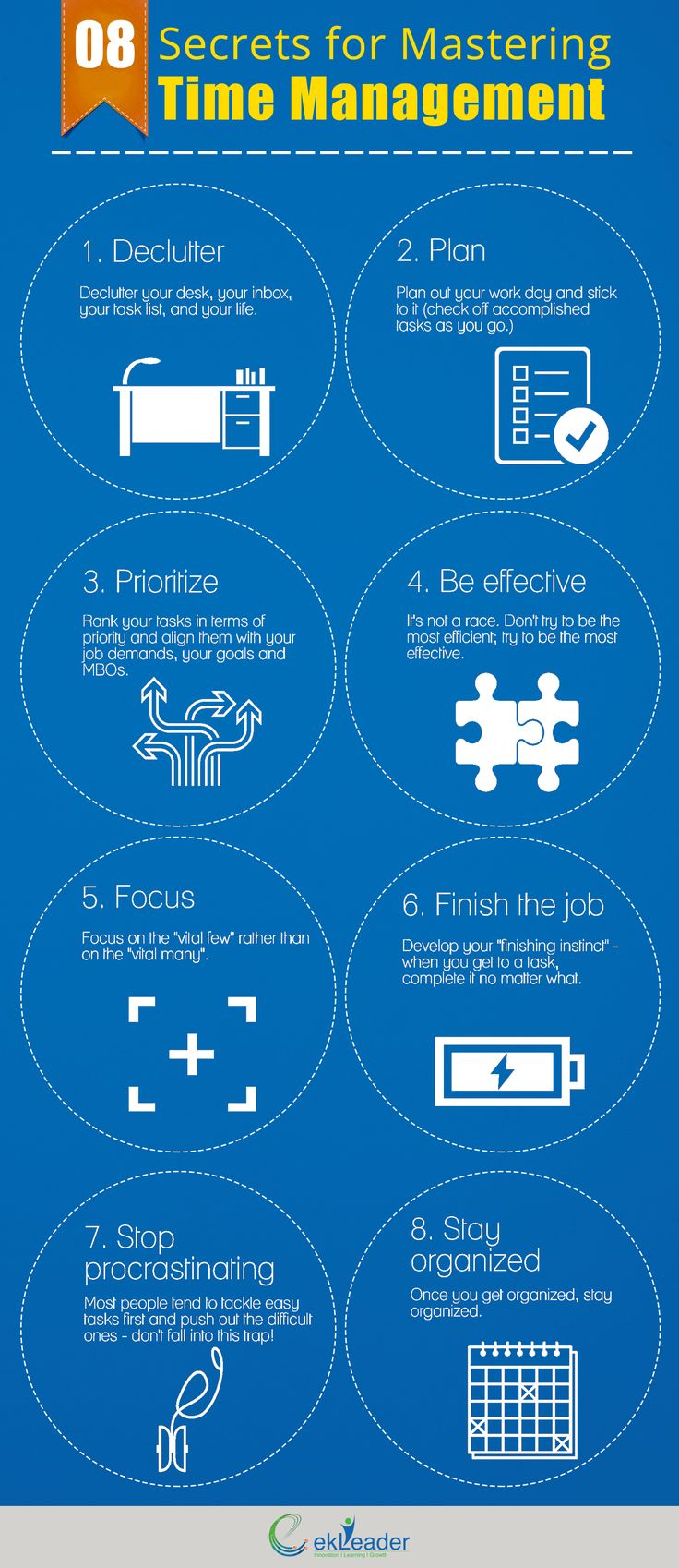 Mastering Time Management Infographic - http://elearninginfographics.com/mastering-time-management-infographic/