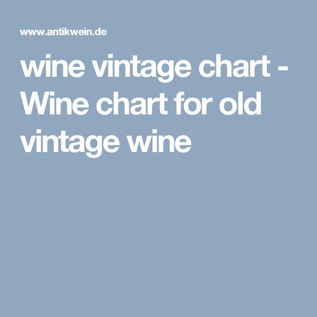 wine vintage chart - Wine chart for old vintage wine