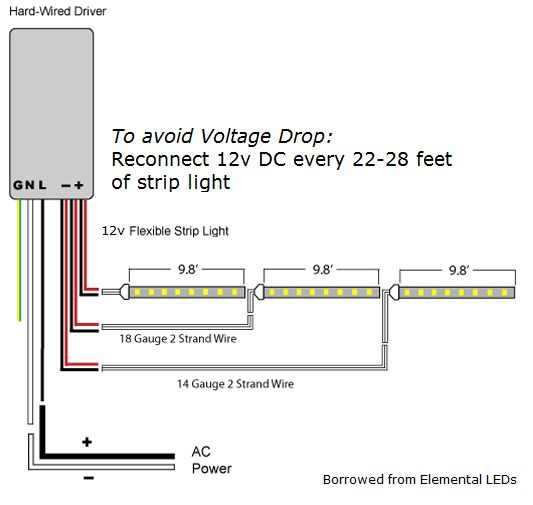 led tape wiring diagram led image wiring diagram 17 best ideas about 12v led strip lights rgb led on led tape wiring