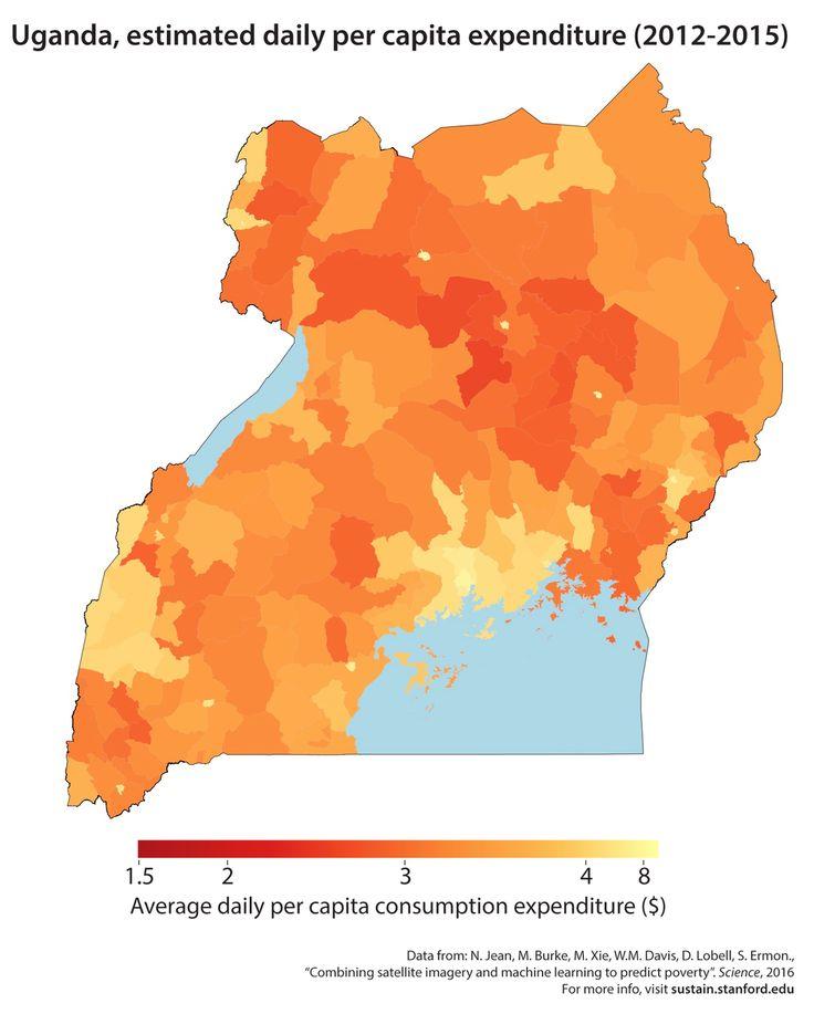 Estimated daily per capita expenditure for Uganda (2012-2015)