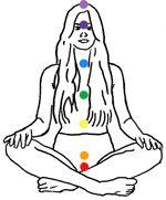 """Test de chakra  Faîtes ce test gratuit des chakras pour découvrir comment chacun de vos sept chakras est ouvert.  Positions de ChakraLe questionnaire se compose de 56 questions, auxquelles vous pouvez répondre, sur une échelle de 5 points, de """"pas du tout"""" à """"tout à fait"""". Essayez d'être aussi honnête que possible, afin d'obtenir un résultat le plus précis possible.  Les résultats se composent d'un graphique illustrant l'activité de chaque chakra (sous-actif, ouvert ou sur-actif)."""
