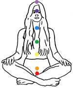 Chakras on the midline of the body