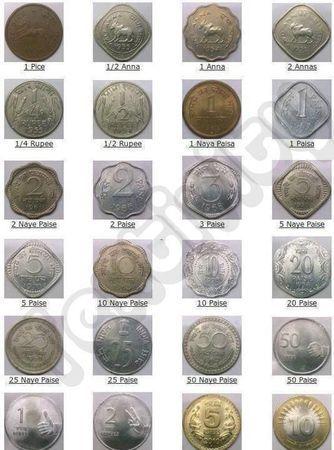 Monnaie indienne : la roupie.