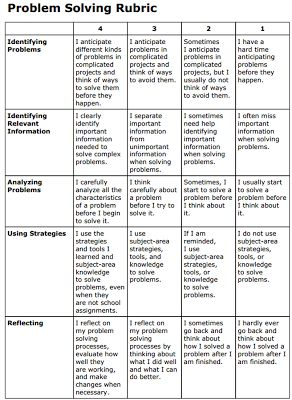 Awesome Problem-Solving Rubric for Teachers ~ Educational Technology and Mobile Learning