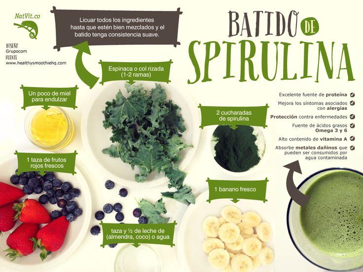 Batido de Spirulina: leche de almendra o coco (o agua), frutos rojos, miel, col rizada, spirulina y banana