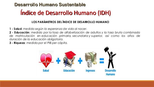 Desarrollo Humano SustentableDesarrollo Humano Sustentable Índice de Desarrollo Humano (IDH)Índice de Desarrollo Humano (I...