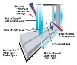 how to clean the inside of double pane windows