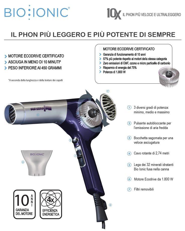 Phon 10X
