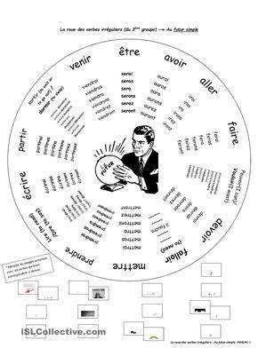 Le futur simple - roue de verbes du troisième (3e) groupe   GRATUIT FLE fiches pédagogiques