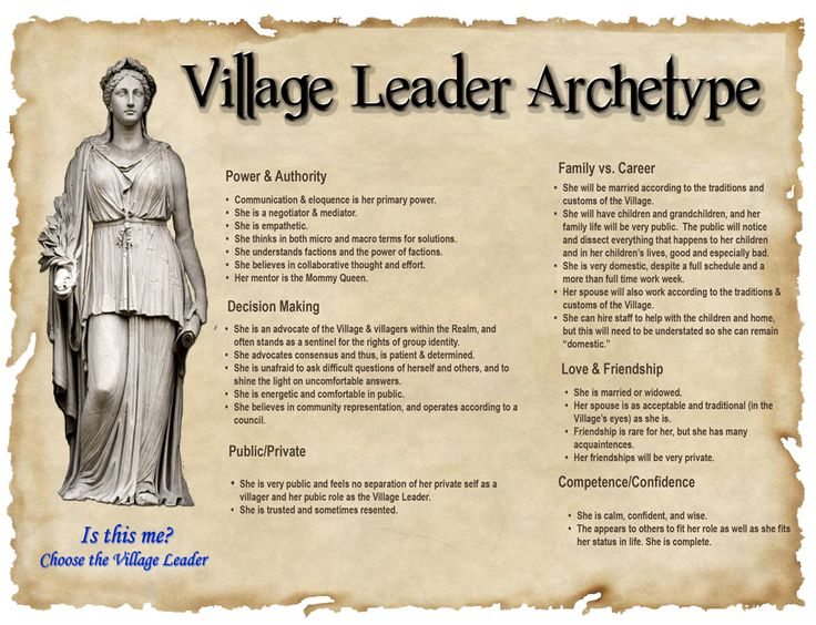 an introduction to the analysis of the archetypal hero Introduction the hero is one of the most enduring and prevalent archetypes in our society it has been around for a long time and seems destined to be around for a.