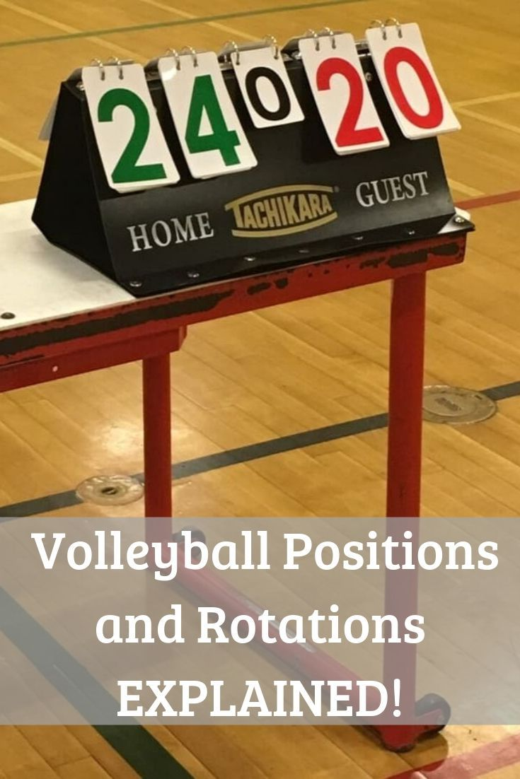 Volleyball Positions And Rotations Explained Volleyball Positions Volleyball Tryouts Volleyball
