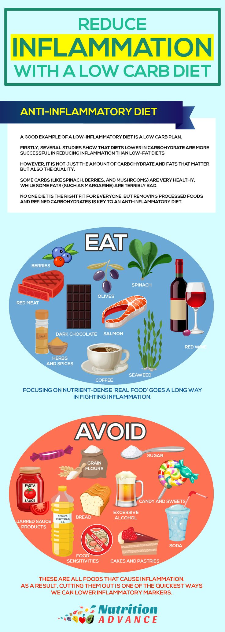How to Stick to a No Starch Diet
