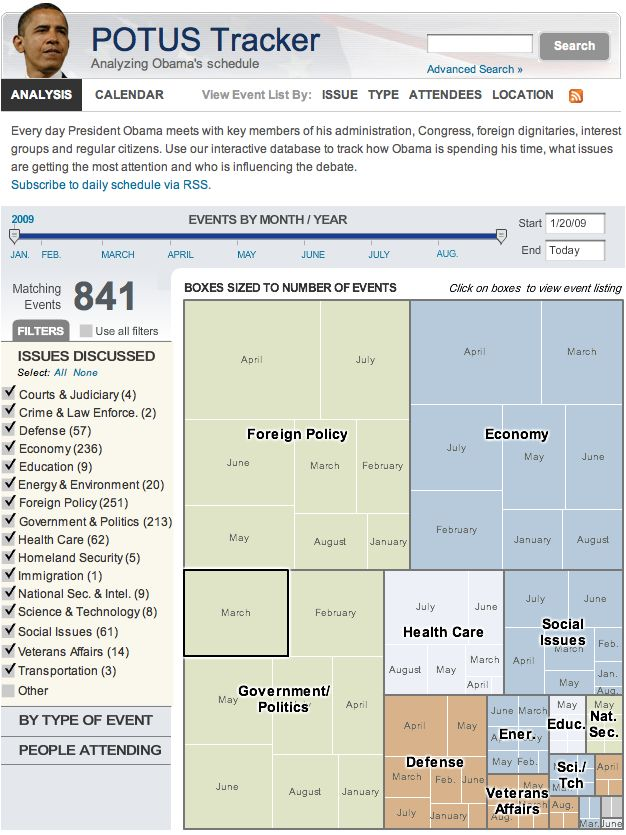 allocation of Obama's schedule    --  an interactive map is as below:    http://projects.washingtonpost.com/potus-tracker/ #treemap #infoviz #visualization