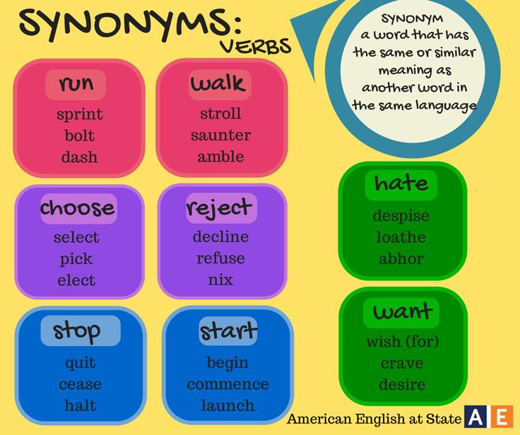 Writing synonym verb